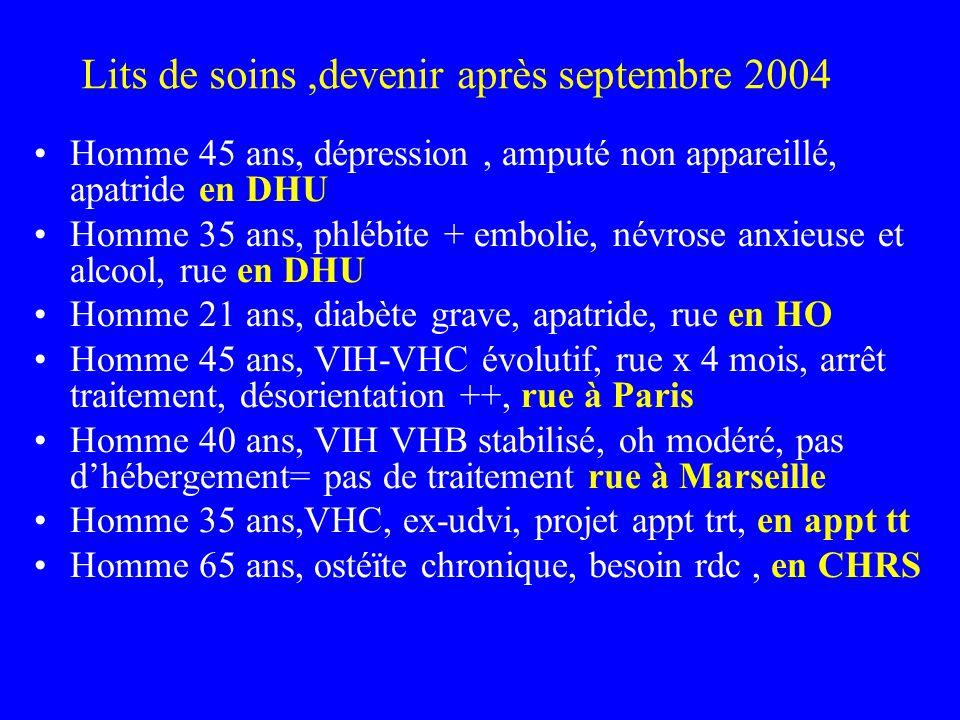 Lits de soins ,devenir après septembre 2004
