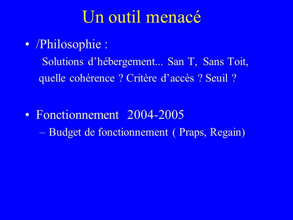 Un outil menacé /Philosophie : Fonctionnement 2004-2005