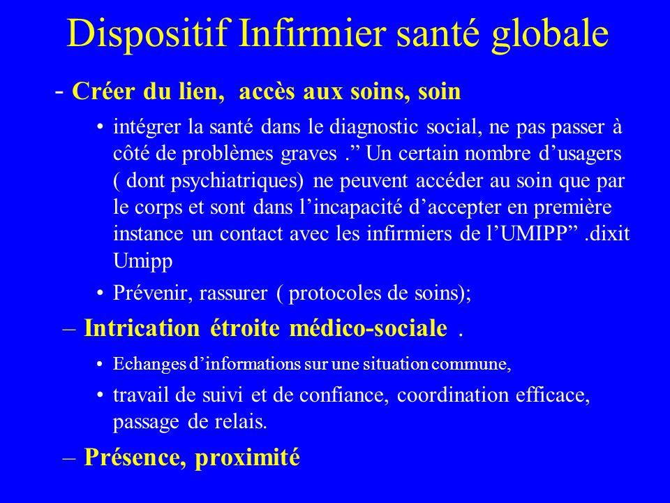 Dispositif Infirmier santé globale
