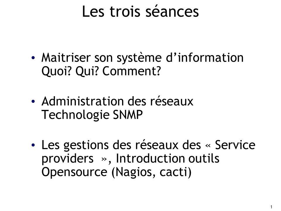 Les trois séances Maitriser son système d'information Quoi Qui Comment Administration des réseaux Technologie SNMP.