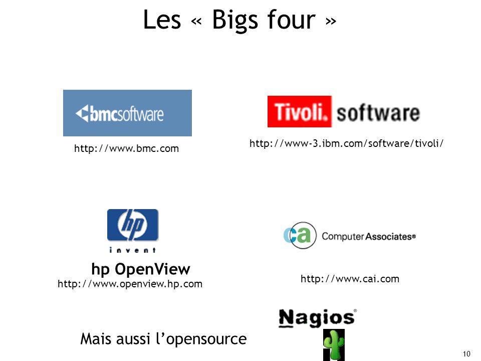 Les « Bigs four » hp OpenView Mais aussi l'opensource