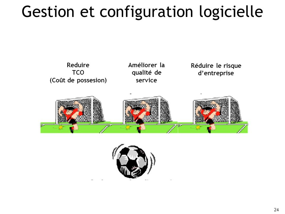 Gestion et configuration logicielle