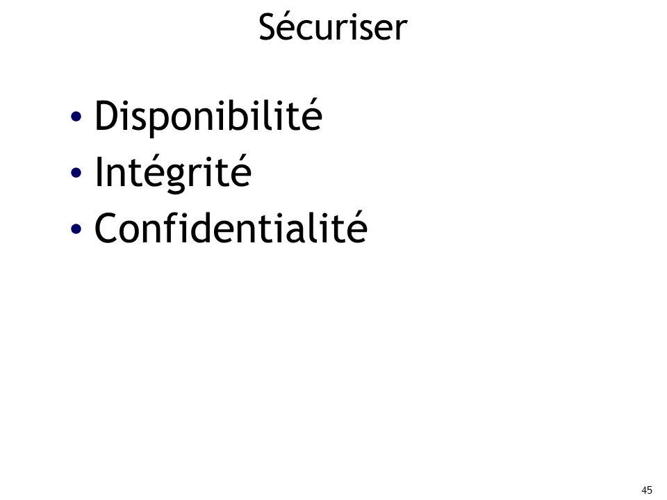 Sécuriser Disponibilité Intégrité Confidentialité