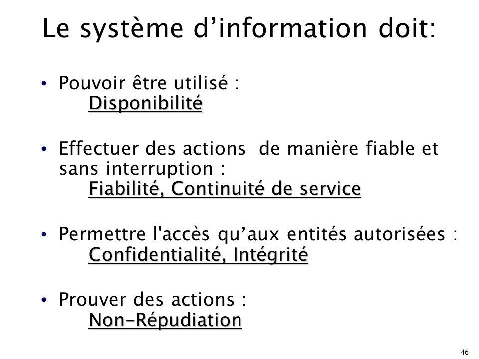 Le système d'information doit: