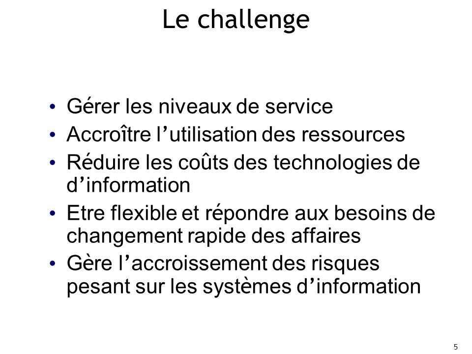 Le challenge Gérer les niveaux de service