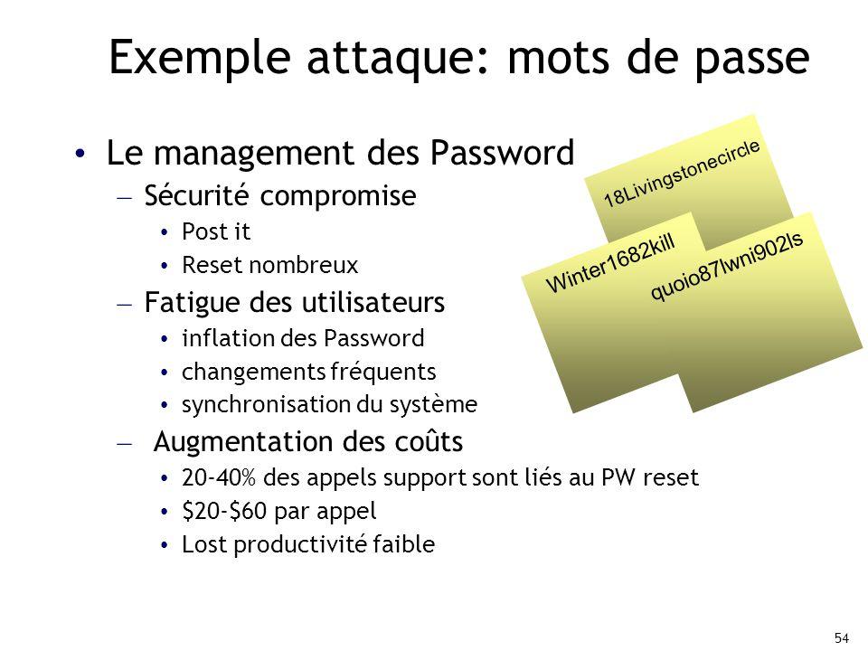 Exemple attaque: mots de passe