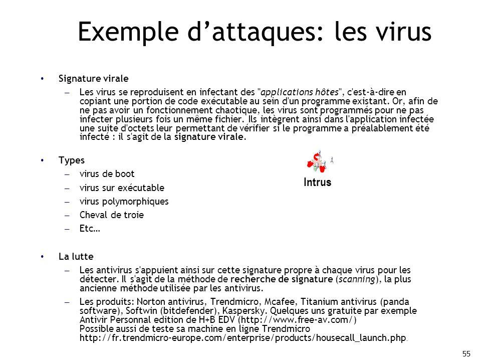 Exemple d'attaques: les virus