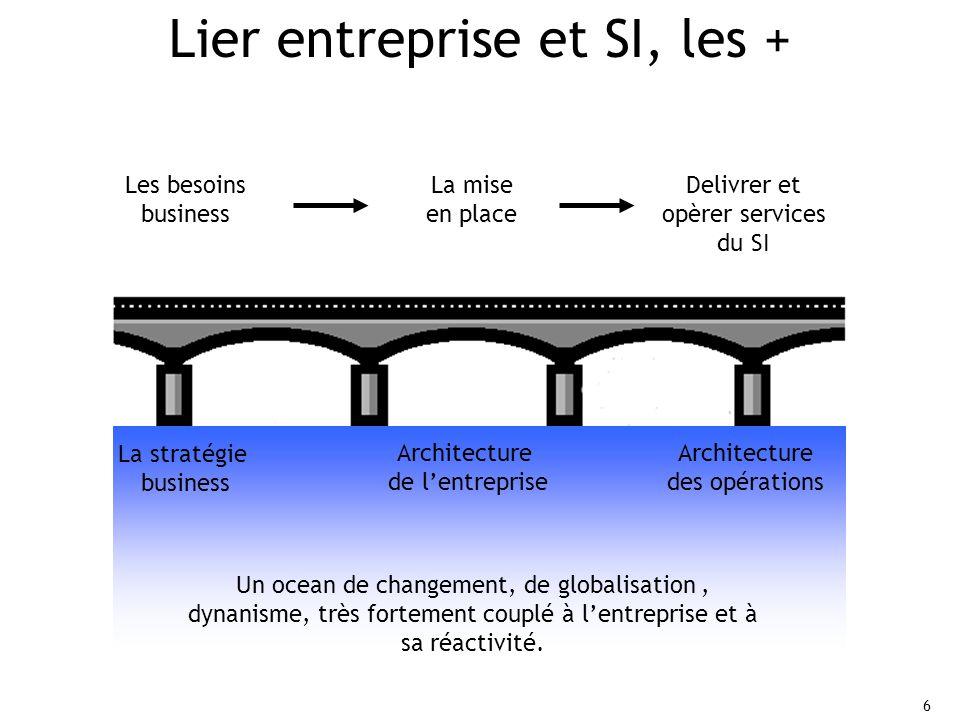 Lier entreprise et SI, les +