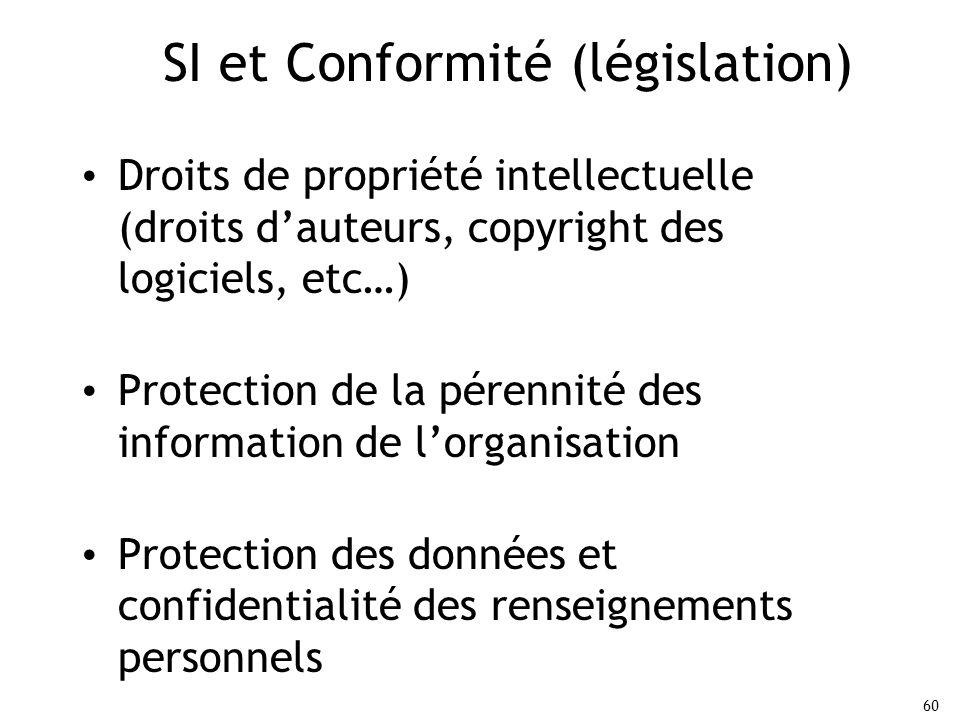 SI et Conformité (législation)