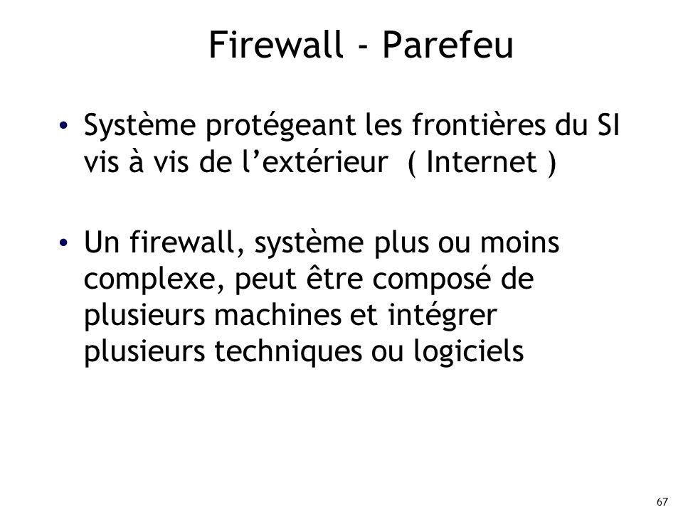 Firewall - Parefeu Système protégeant les frontières du SI vis à vis de l'extérieur ( Internet )