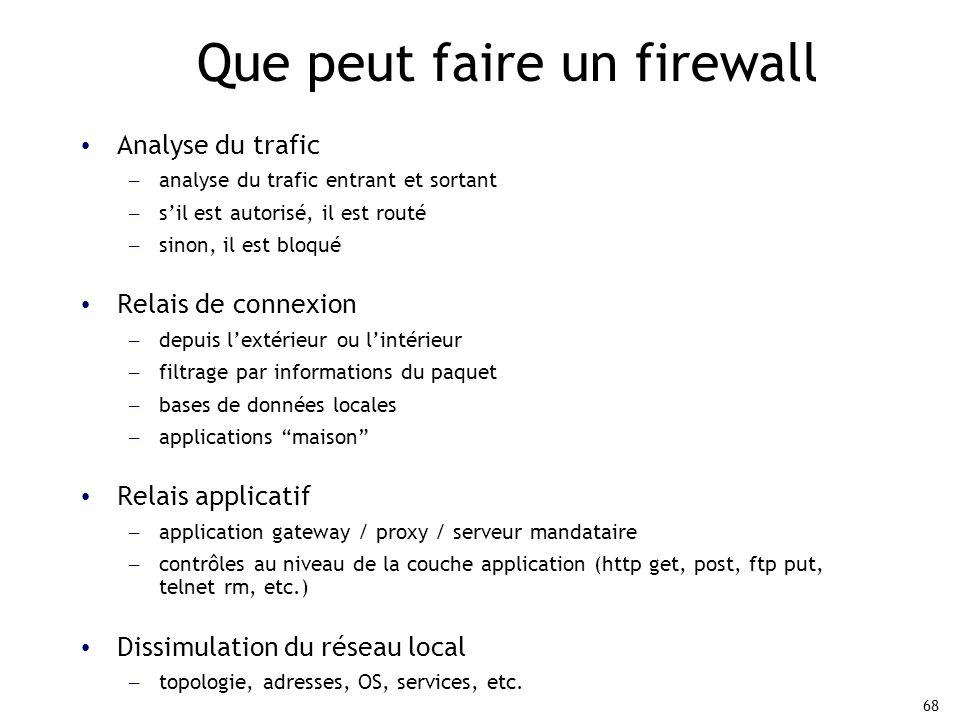Que peut faire un firewall