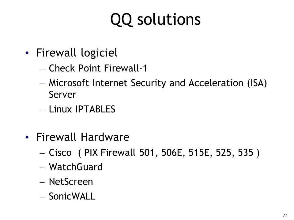 QQ solutions Firewall logiciel Firewall Hardware