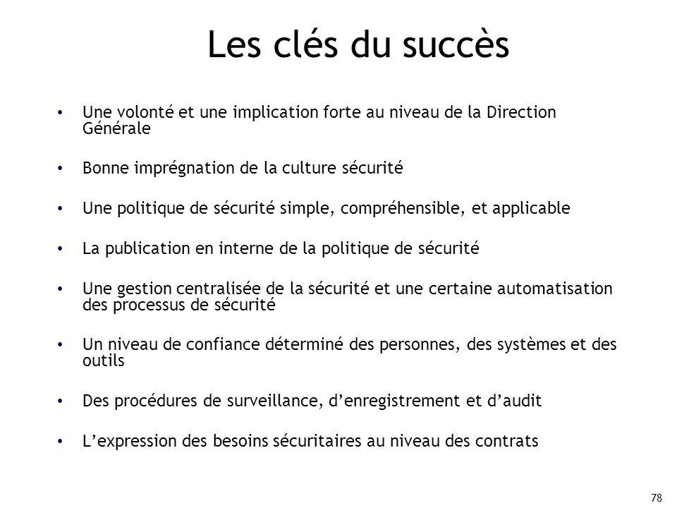 Les clés du succès Une volonté et une implication forte au niveau de la Direction Générale. Bonne imprégnation de la culture sécurité.