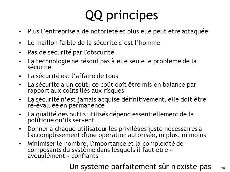 QQ principes Un système parfaitement sûr n existe pas