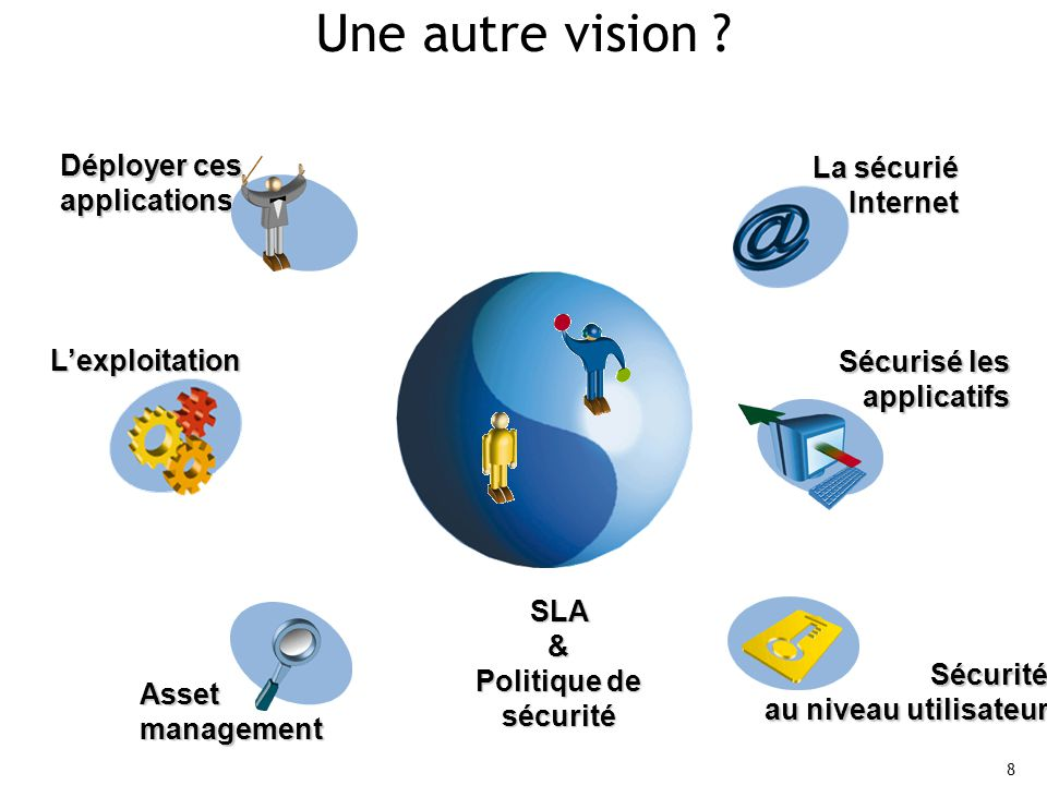 Une autre vision Déployer ces applications La sécurié Internet