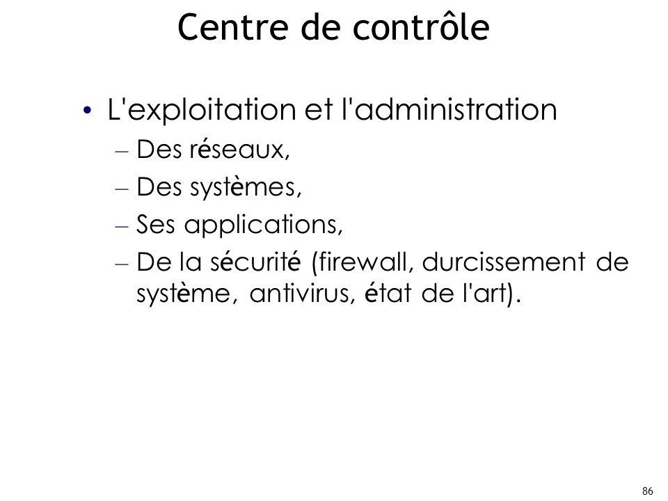 Centre de contrôle L exploitation et l administration Des réseaux,