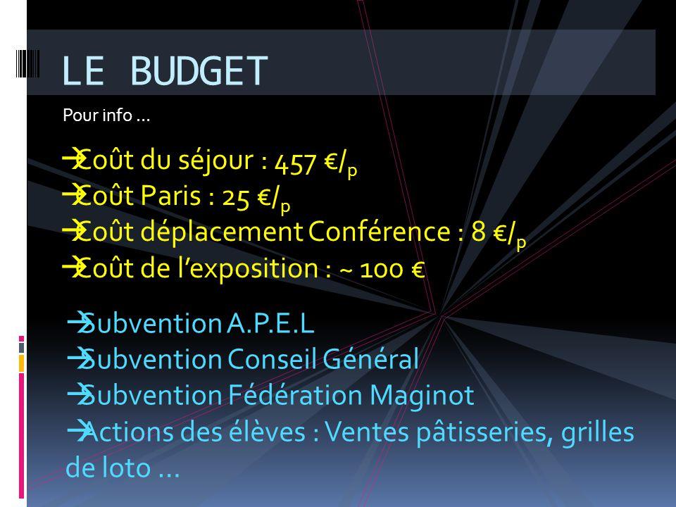 LE BUDGET Coût du séjour : 457 €/p Coût Paris : 25 €/p
