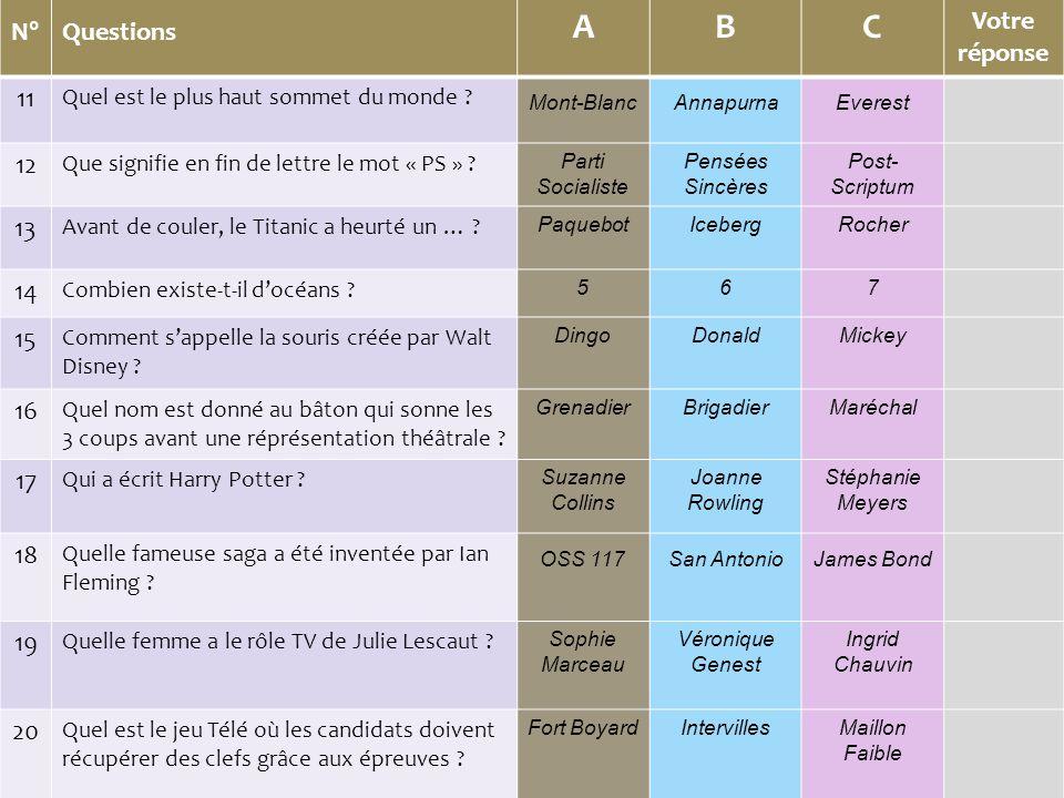 A B C N° Questions Votre réponse 11 12 13 14 15 16 17 18 19 20