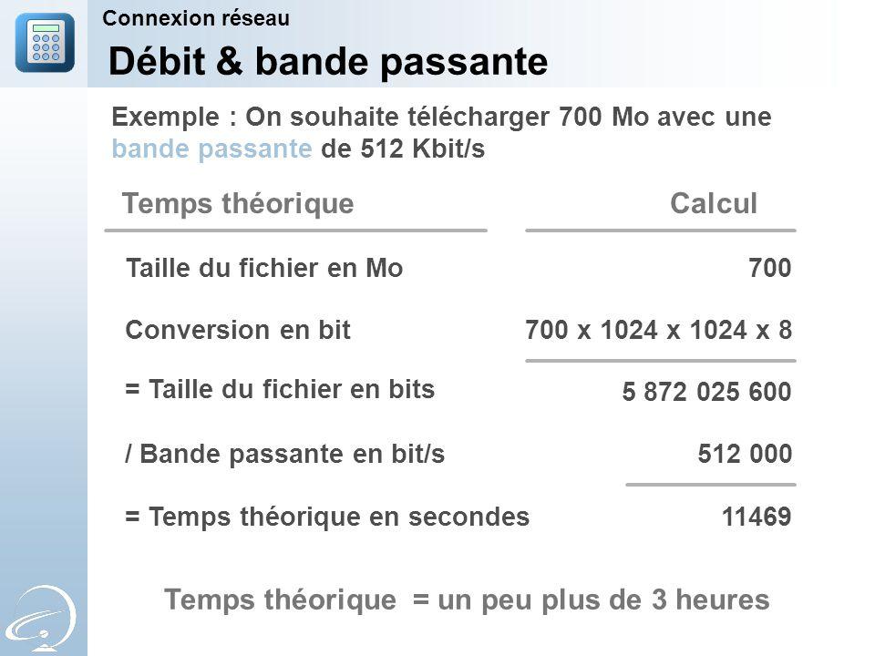 Débit & bande passante Temps théorique Calcul