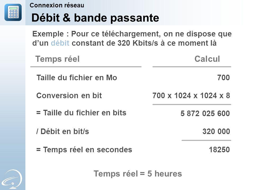 Débit & bande passante Temps réel Calcul Temps réel = 5 heures