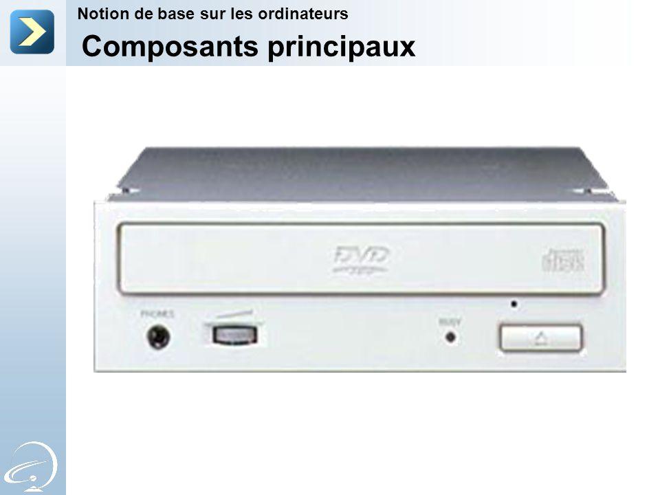 Composants principaux