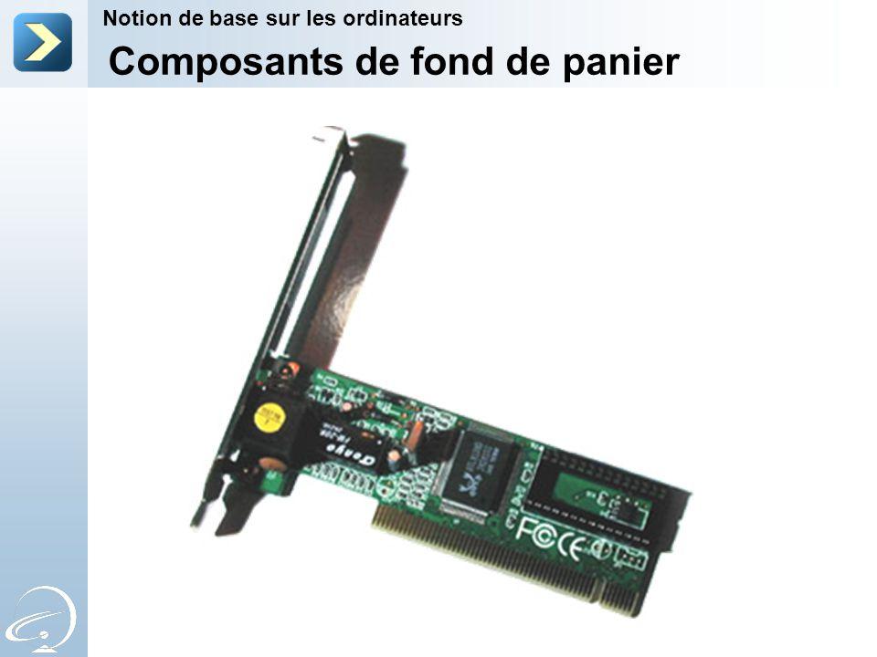 Composants de fond de panier