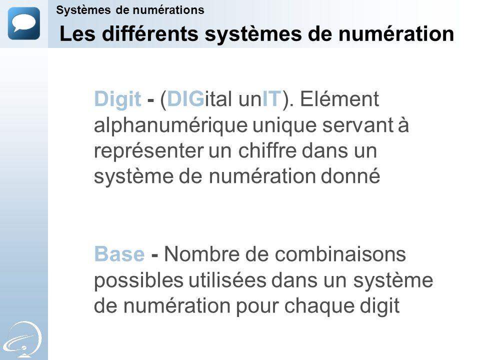 Les différents systèmes de numération