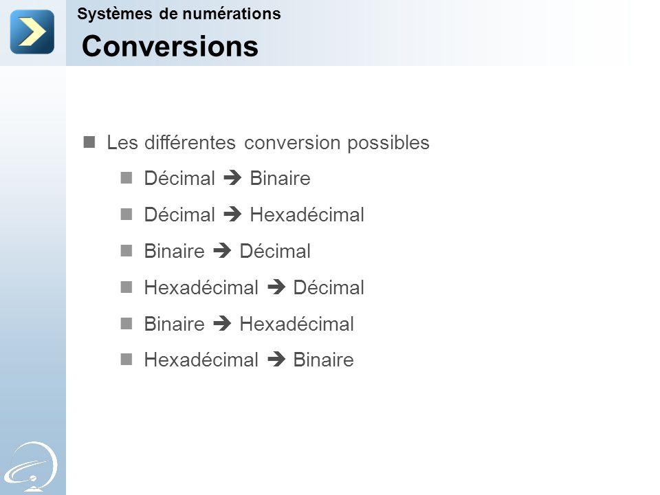 Conversions Les différentes conversion possibles Décimal  Binaire