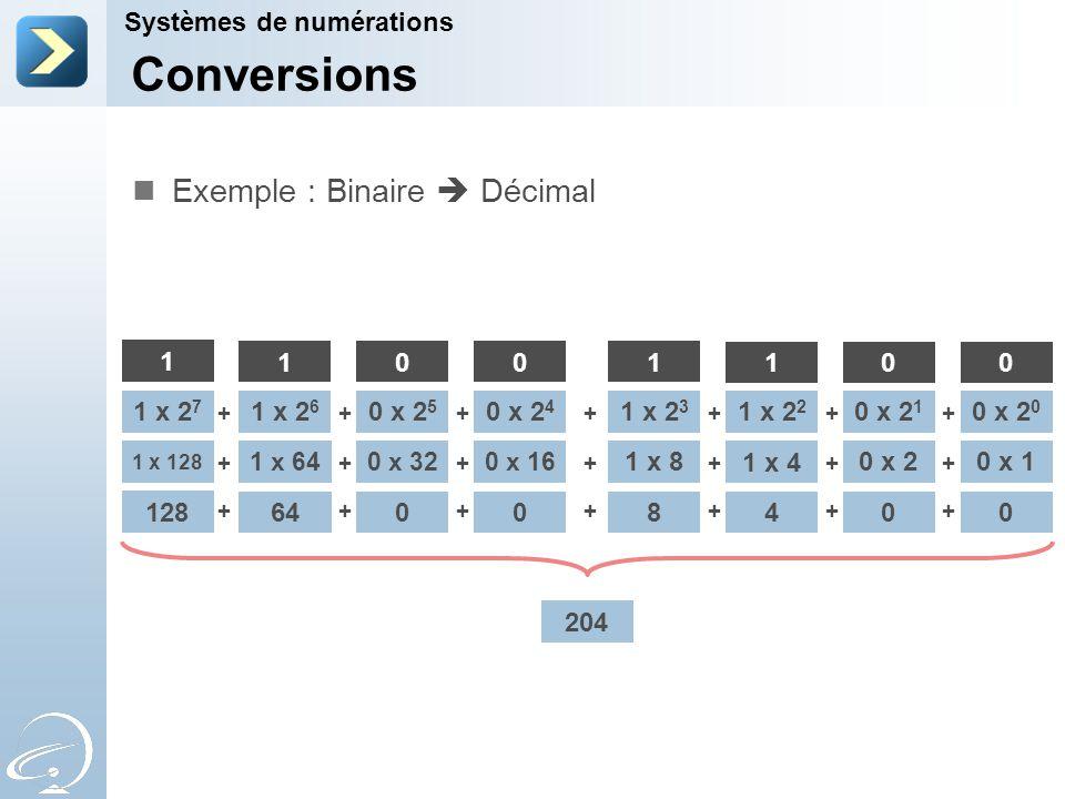 Conversions Exemple : Binaire  Décimal Systèmes de numérations 1 1 1