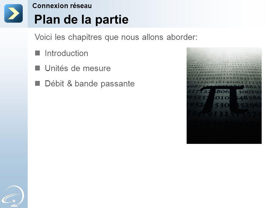 Plan de la partie Voici les chapitres que nous allons aborder: