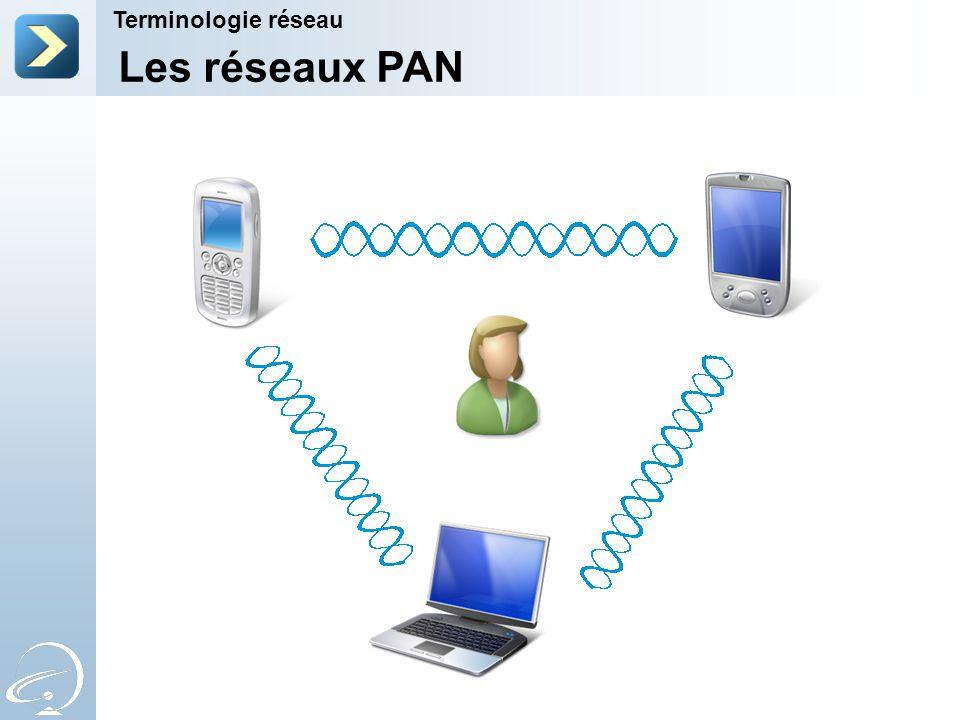 Les réseaux PAN Terminologie réseau 7-Apr-17 7-Apr-17