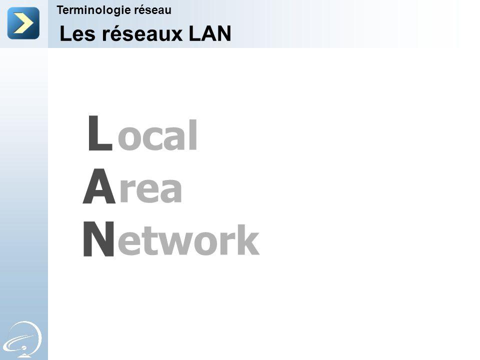 L A N ocal rea etwork Les réseaux LAN Terminologie réseau 7-Apr-17
