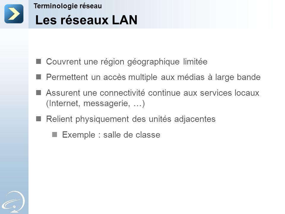 Les réseaux LAN Couvrent une région géographique limitée