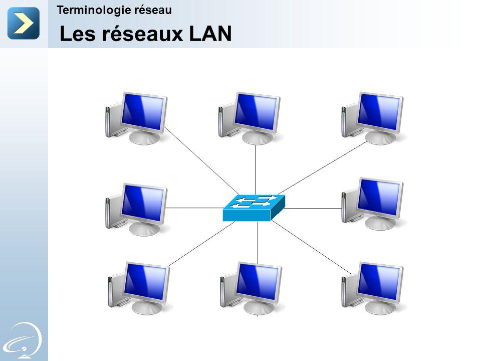 Les réseaux LAN Terminologie réseau 7-Apr-17 7-Apr-17