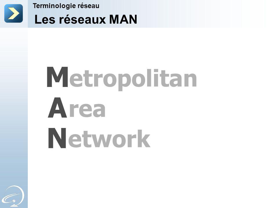 M A N etropolitan rea etwork Les réseaux MAN Terminologie réseau