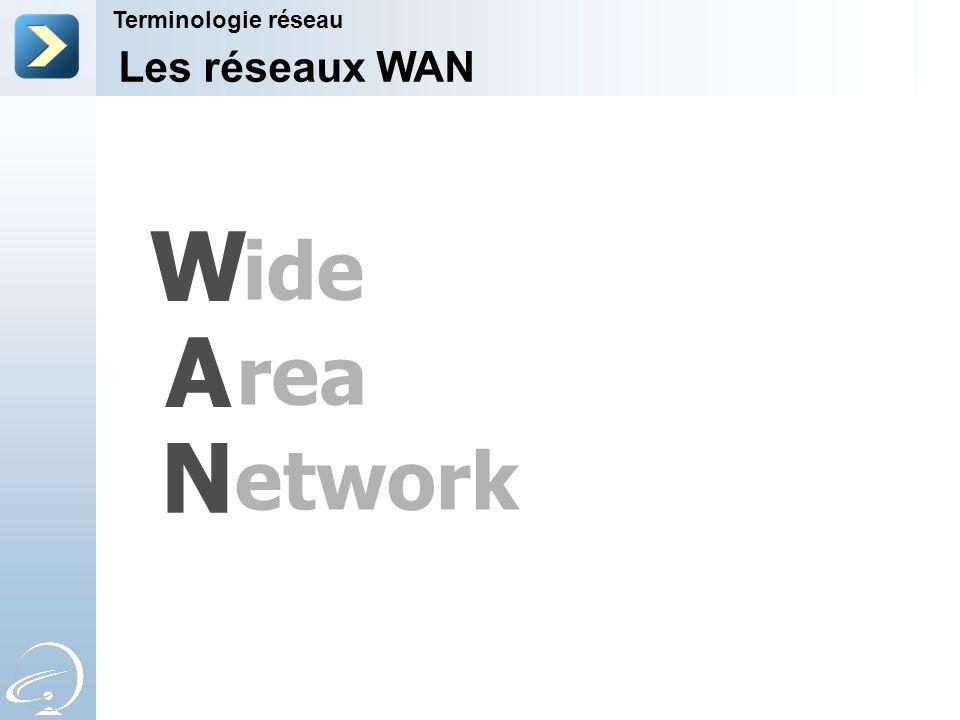 W A N ide rea etwork Les réseaux WAN Terminologie réseau 7-Apr-17
