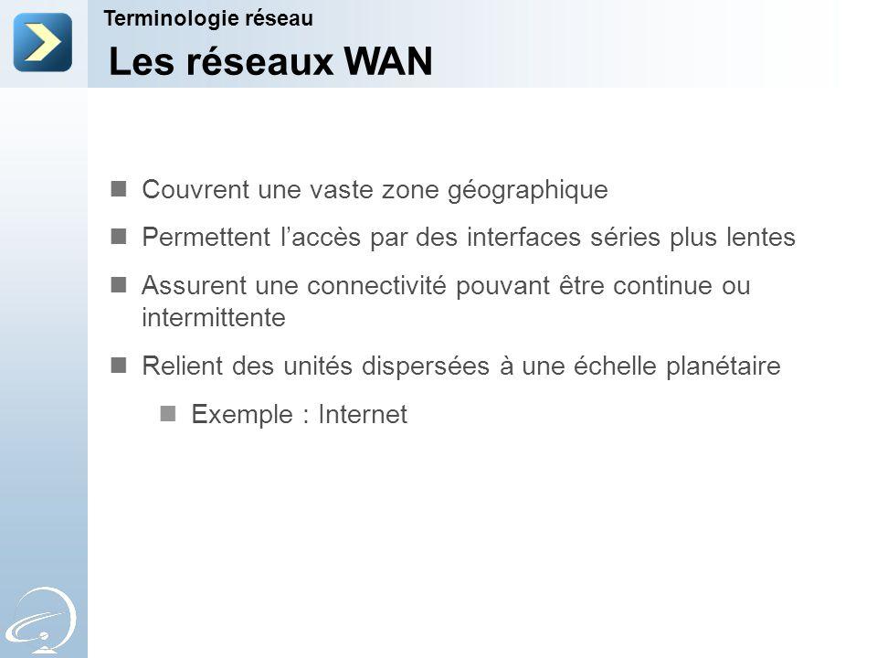 Les réseaux WAN Couvrent une vaste zone géographique