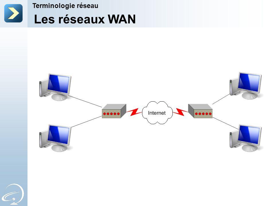 Les réseaux WAN Terminologie réseau 7-Apr-17 7-Apr-17