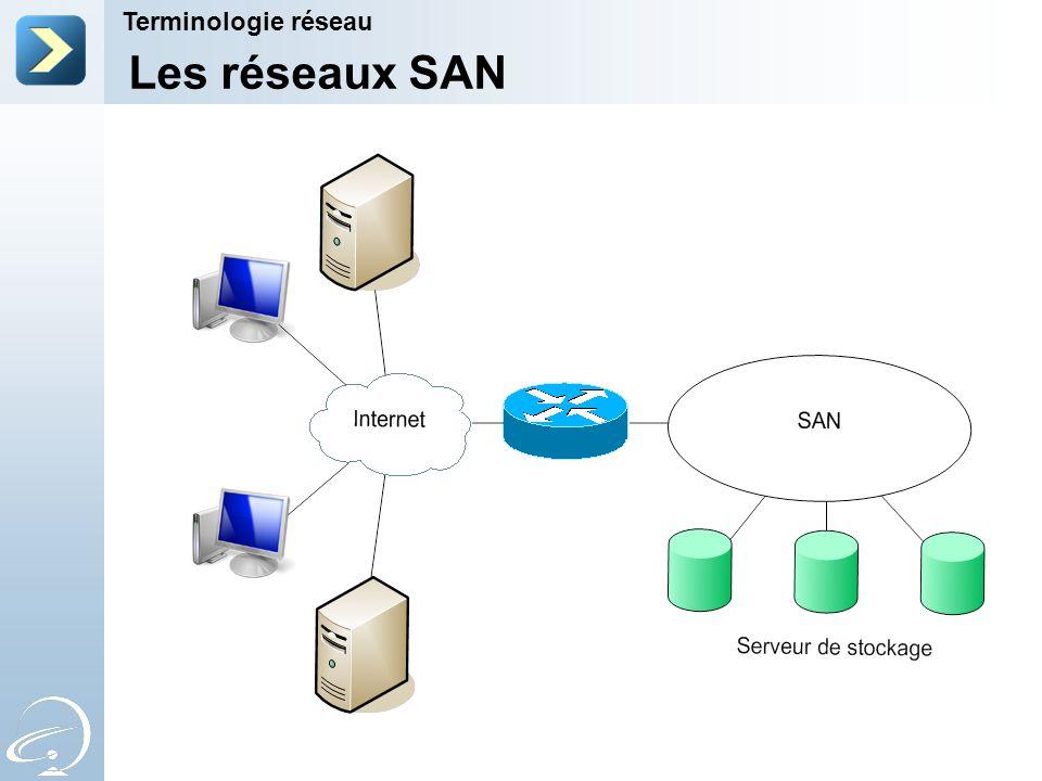 Les réseaux SAN Terminologie réseau 7-Apr-17 7-Apr-17