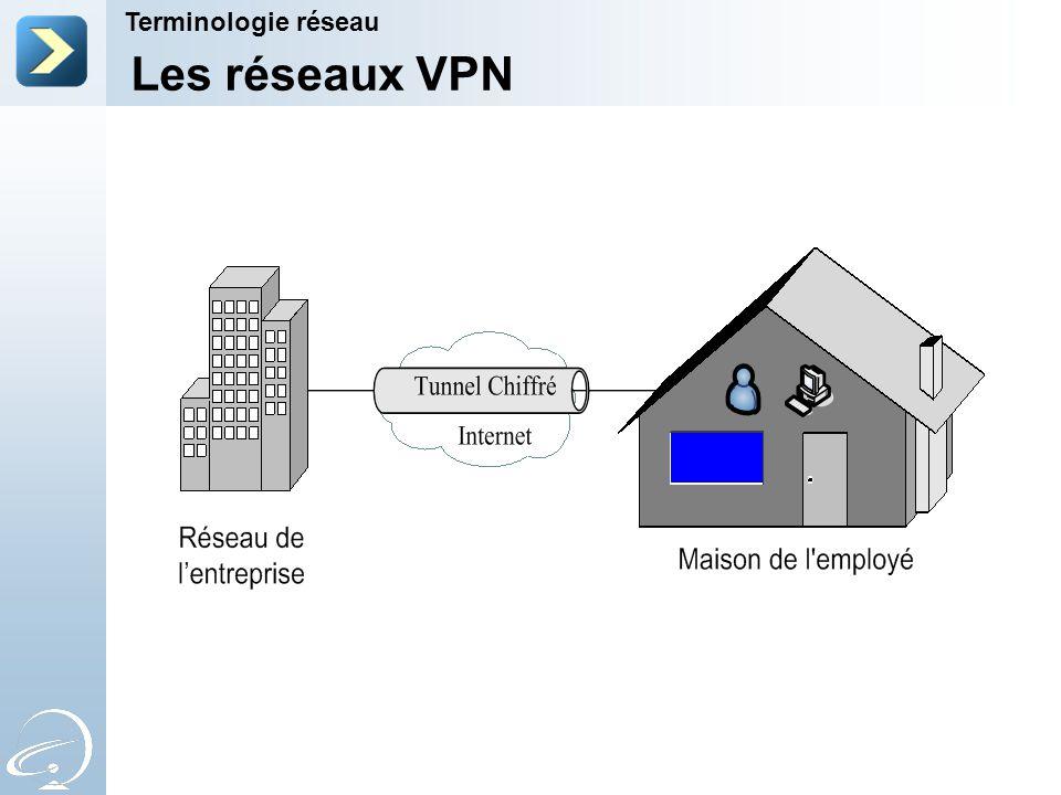Les réseaux VPN Terminologie réseau 7-Apr-17 7-Apr-17