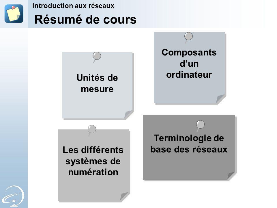 Résumé de cours Composants d'un ordinateur Unités de mesure