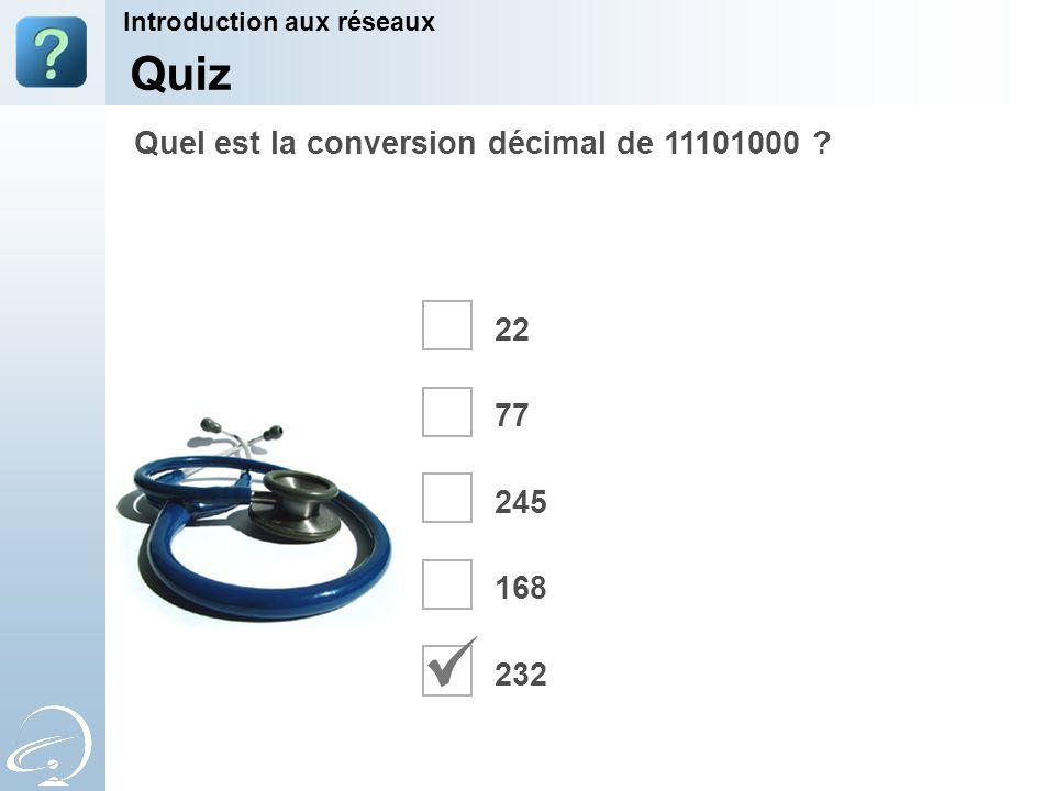 Quiz Quel est la conversion décimal de 11101000 22 77 245 168 232