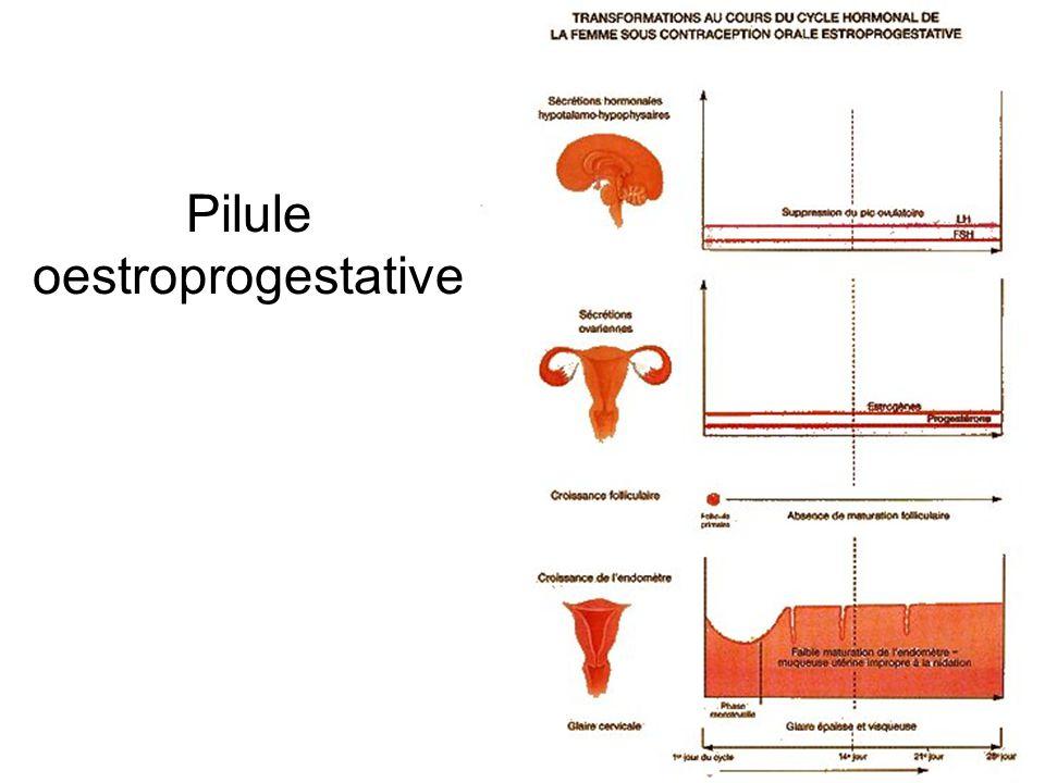 Pilule oestroprogestative