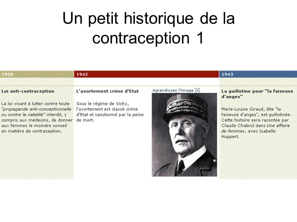 Un petit historique de la contraception 1