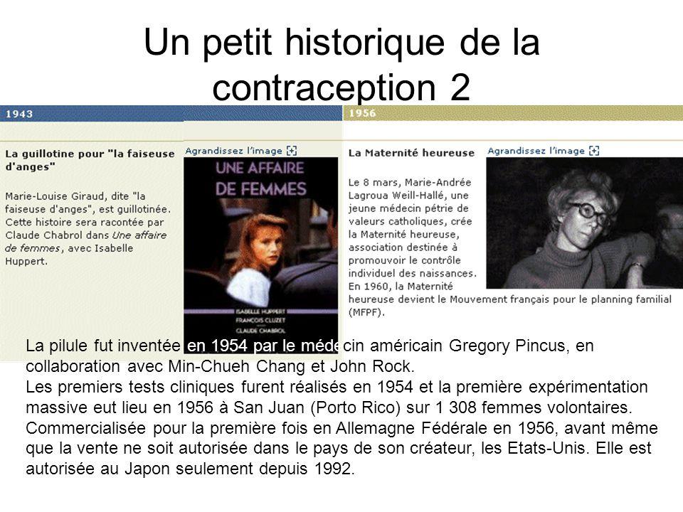 Un petit historique de la contraception 2