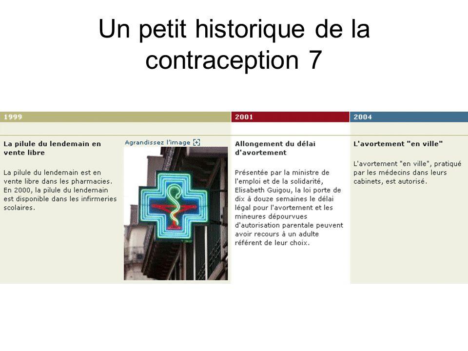 Un petit historique de la contraception 7