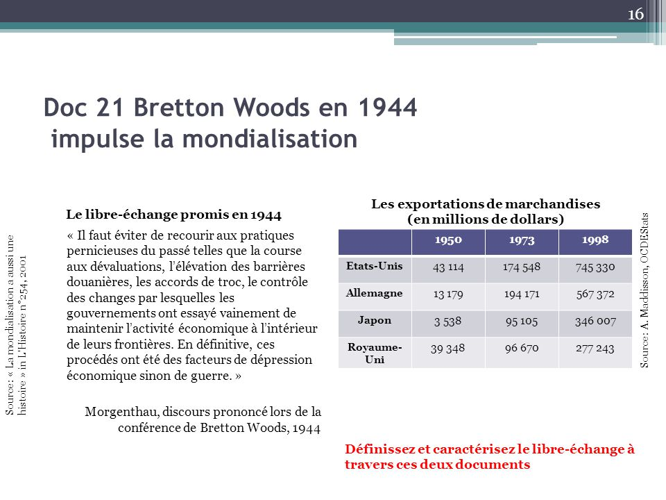 Doc 21 Bretton Woods en 1944 impulse la mondialisation