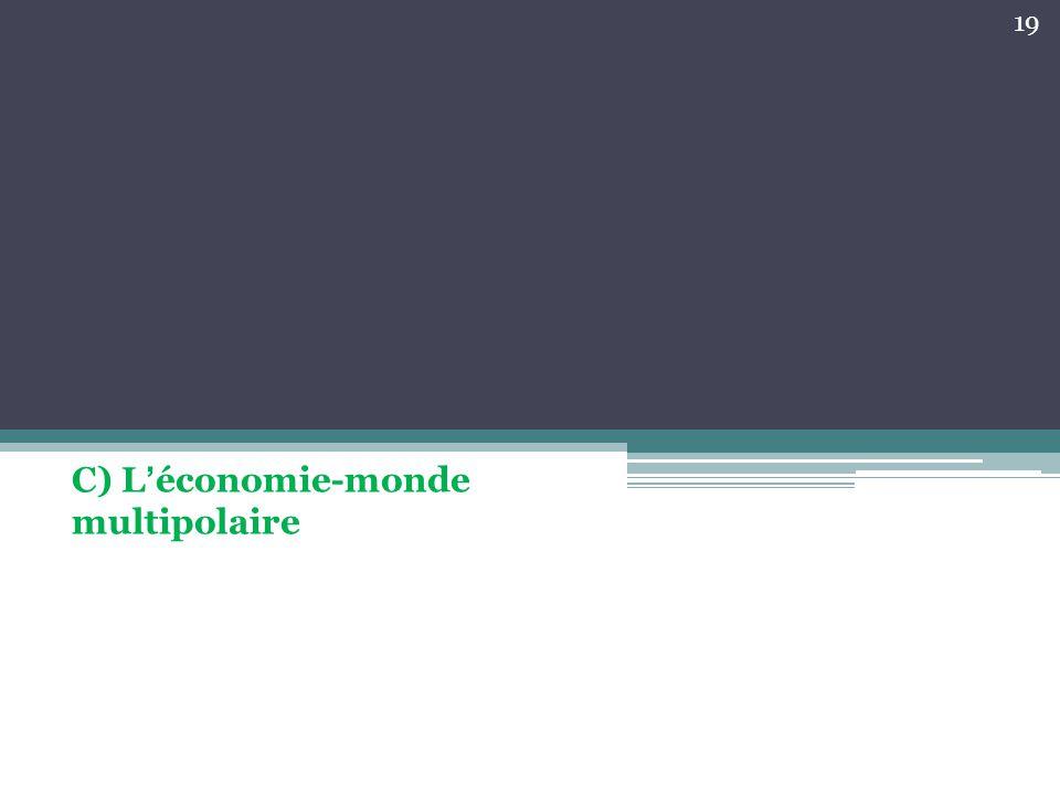 C) L'économie-monde multipolaire