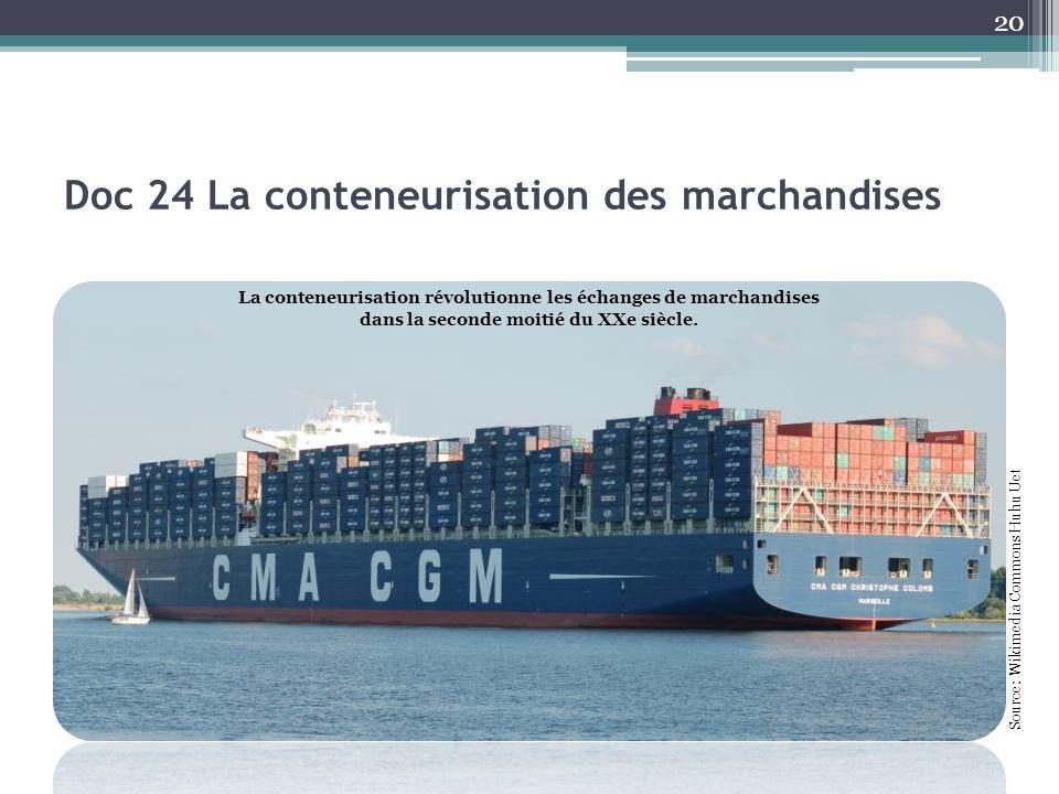 Doc 24 La conteneurisation des marchandises