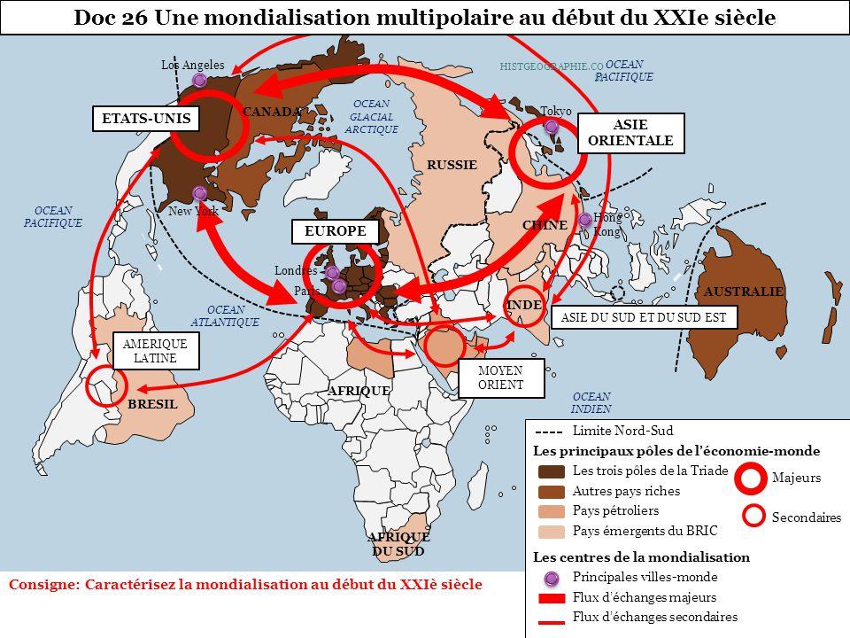 Doc 26 Une mondialisation multipolaire au début du XXIe siècle